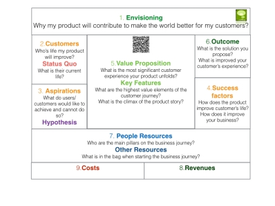 Storytelling Product Canvas.001.jpeg